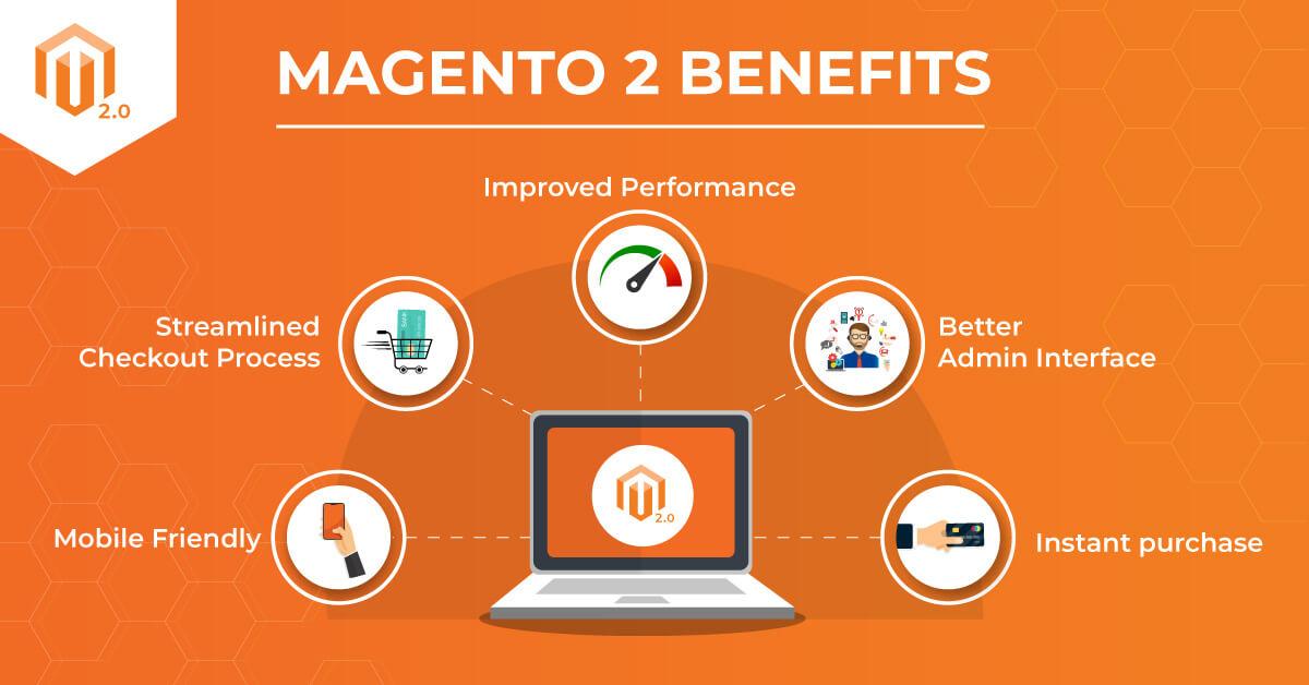 Magento 2 benefits