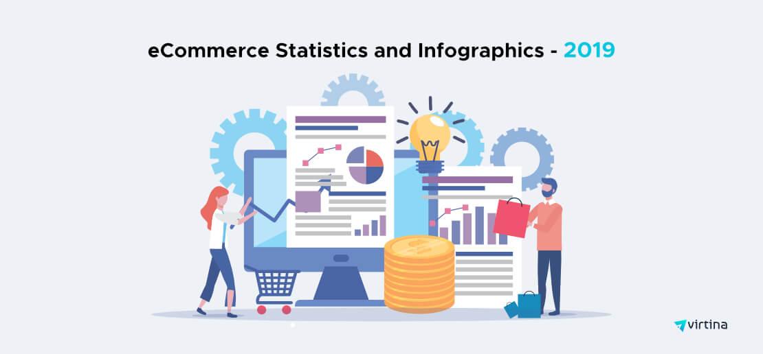 eCommerce Stats 2019