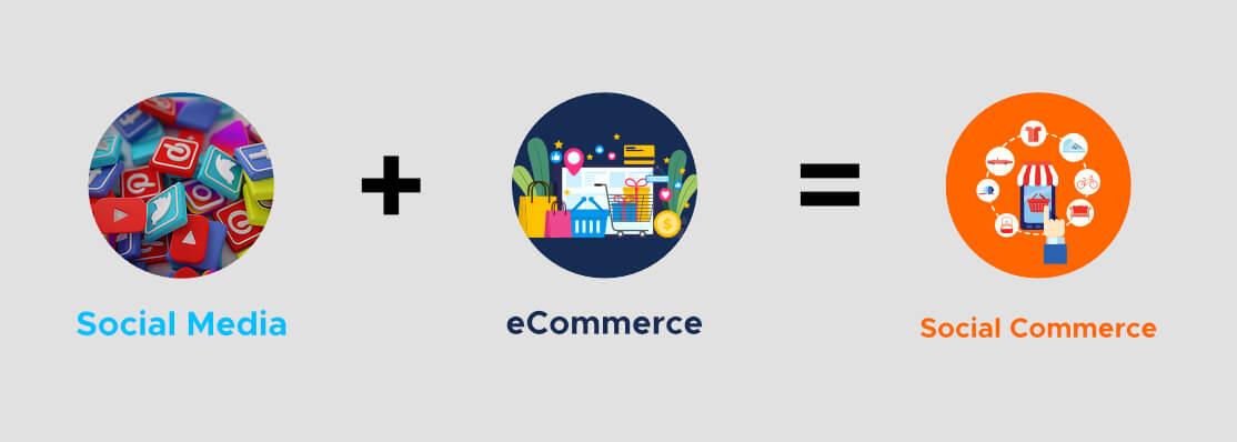 Social Media, eCommerce, and Social Commerce