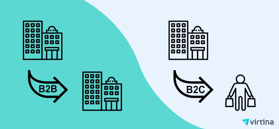 Understanding B2B and B2C eCommerce