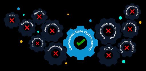 CRO - Single KPI