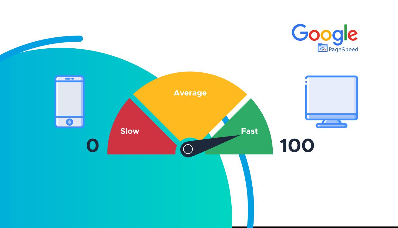 Page Speed Improvement